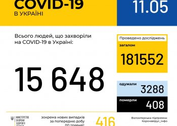 Оперативная информация на 11 мая о распространении коронавирусной инфекции COVID-19 в Украине