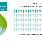 Как победить рак с помощью ядерной медицины?